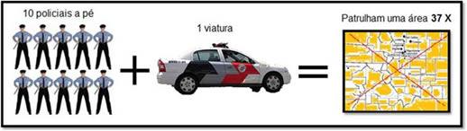 patrulhavtr