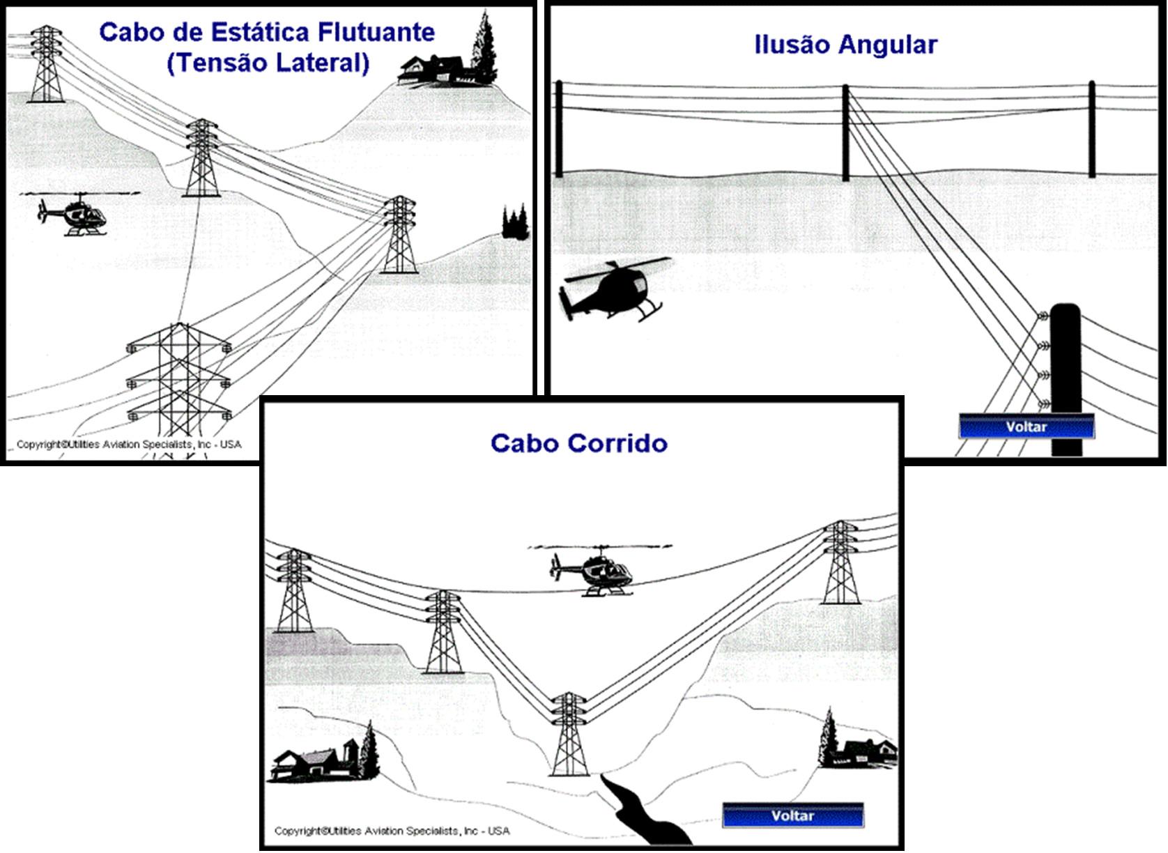 Imagens: Utilities Aviation Specialists, INC - USA.