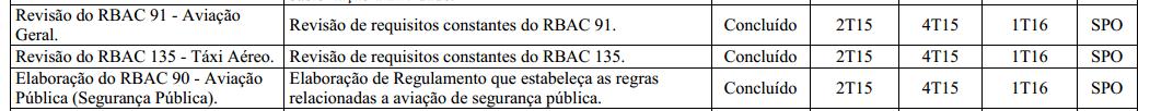 Agenda ANAC 2015